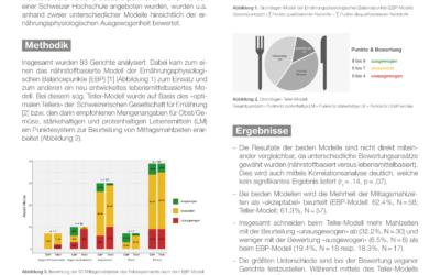 Nährstoffbasiert versus lebensmittelbasiert: Zwei Modelle zur Beurteilung der ernährungsphysiologischen Ausgewogenheit von Mittagsmahlzeiten im Vergleich